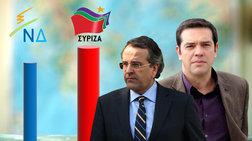«Ισοπαλία» ΣΥΡΙΖΑ-Ν.Δ. και προβάδισμα Καμίνη δείχνει η Metron Analysis