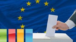 Νίκη της κεντροδεξιάς αλλά πολωμένη ευρωβουλή προβλέπει το PollWatch