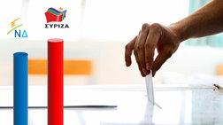GPO: Μπροστά ο ΣΥΡΙΖΑ έναντι της ΝΔ με 6,5 μονάδες