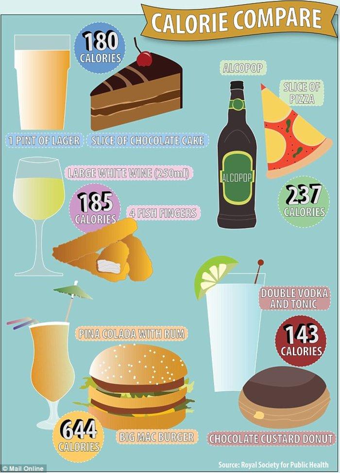 Εσείς πόσες θερμίδες «πίνετε»;