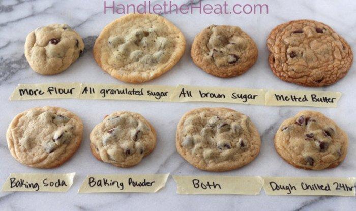 10 hacks μαγειρικής που όλοι πρέπει να ξέρουν #bakinghacks - εικόνα 5