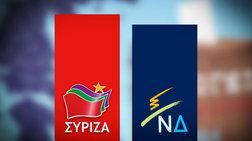 Προβάδισμα με 3,6 του ΣΥΡΙΖΑ