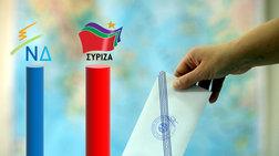Δημοσκόπηση ALCO: Προβάδισμα ΣΥΡΙΖΑ 3,4%