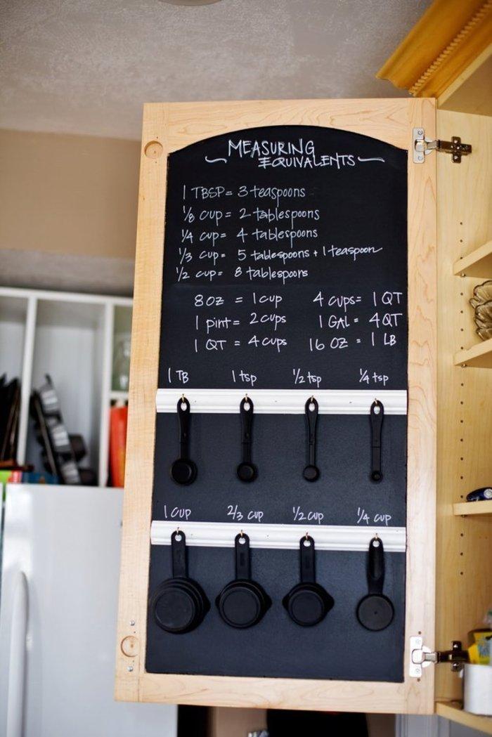 13 έξυπνοι και οικονομικοί τρόποι να οργανώσετε την κουζίνα σας - εικόνα 3