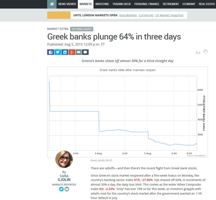 Μarketwatch: Μαύρο το «αύριο» των ελληνικών τραπεζών-Βουτιά 64% σε 3 μέρες