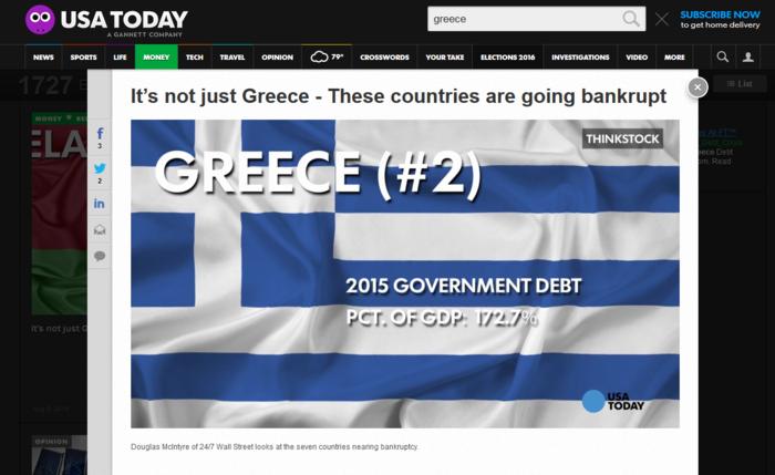 USA Today: Ελλάδα, η 2η πιο πιθανή χώρα για χρεοκοπία
