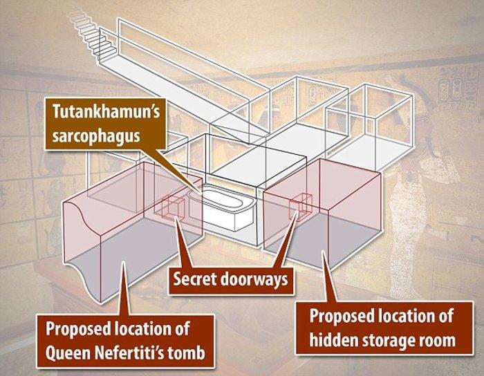 Βρέθηκε ο τάφος της βασίλισσας Νεφερτίτης; - εικόνα 4