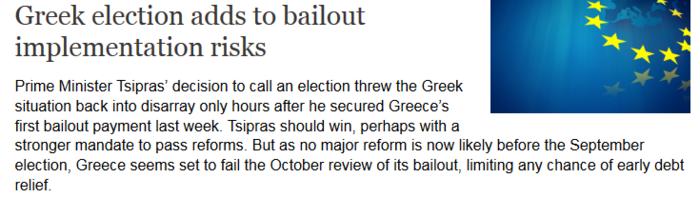 Capital Economics: Κίνδυνος αποτυχίας στην πρώτη αξιολόγηση του Οκτωβρίου