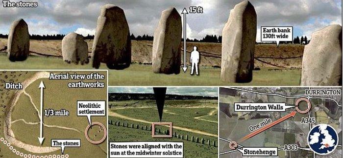 Το νέο, γιγάντιο Στόουνχεντζ είναι θαμμένο στη γη - εικόνα 2