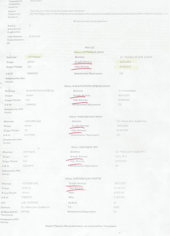 Ακυρη η μεταβίβαση των μετοχών Φλαμπουράρη με ιδιωτικό συμφωνητικό - εικόνα 2