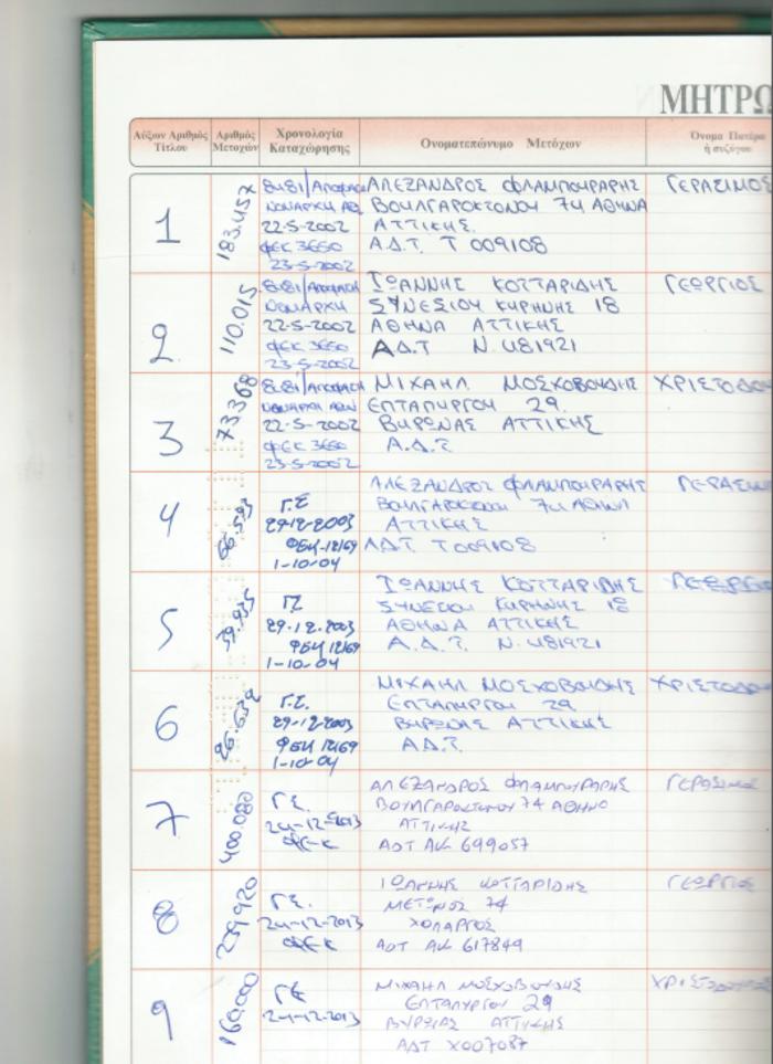 Ακυρη η μεταβίβαση των μετοχών Φλαμπουράρη με ιδιωτικό συμφωνητικό - εικόνα 5
