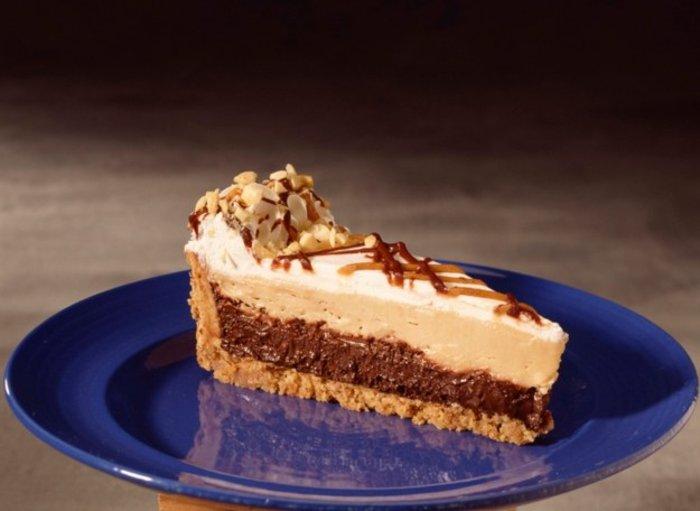 Σοκολατόπιτα ή λεμονόπιτα! Ποια πίτα ταιριάζει στο ζώδιό σου; - εικόνα 5