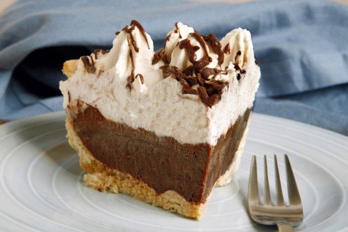 Σοκολατόπιτα ή λεμονόπιτα! Ποια πίτα ταιριάζει στο ζώδιό σου; - εικόνα 12