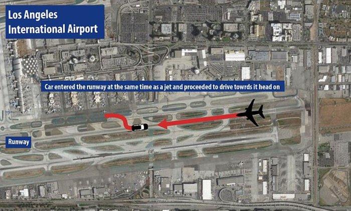 Παρ' ολίγον σύγκρουση Boeing με αυτοκίνητο στο Λος Αντζελες