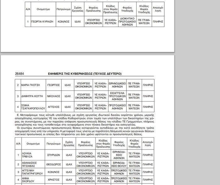 Γραμματείς στα δικαστήρια γίνονται οι καθαρίστριες του ΥΠΟΙΚ:Δείτε το ΦΕΚ