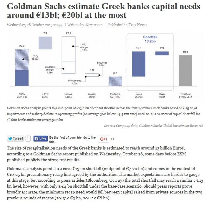 Goldman Sachs: Στα €13 δισ. οι κεφαλαιακές ανάγκες των ελληνικών τραπεζών