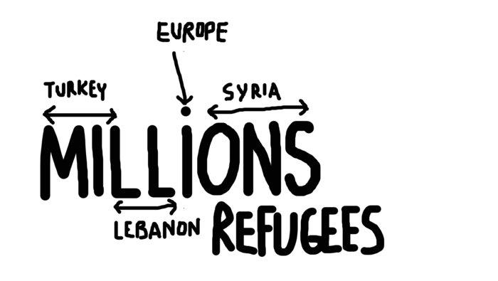 Τα σχέδια του Dan Perjovschi για το προσφυγικό στο TheTOC.gr