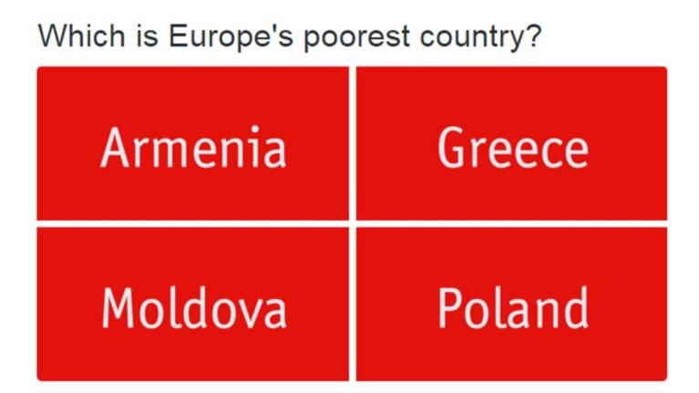 o-economist-mas-ebale-se-kouiz-gia-tin-pio-ftwxi-xwra-tis-eurwpis