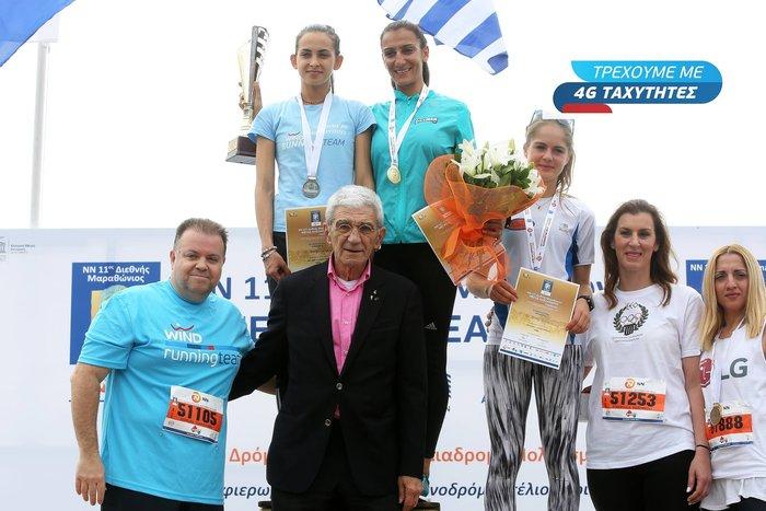 Ο Γιώργος Τσαπρούνης Δ/ντης εταιρικών σχέσεων της WIND με τον Γιάννη Μπουτάρη, δήμαρχο Θεσσαλονίκης