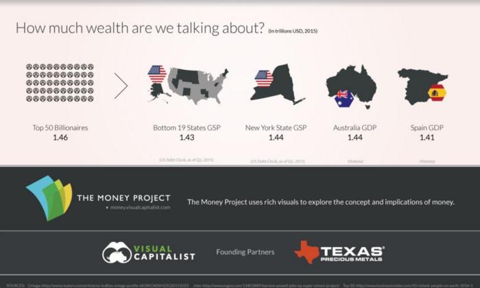 Που μένουν οι 50 πιο πλούσιοι άνθρωποι του κόσμου - εικόνα 2