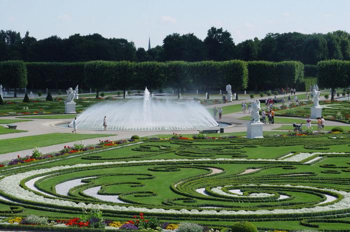 Οι Κήποι Χερενχόιζερ