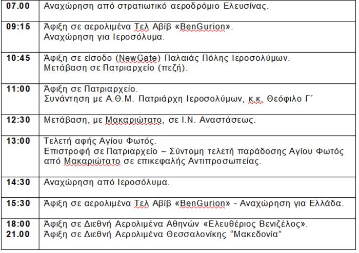 Συνοδεία υπουργικού κλιμακίου το Άγιο Φως στην Αθήνα