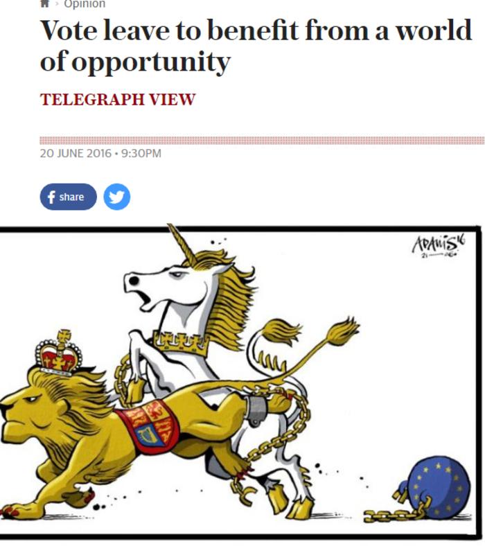 Υπέρ του Brexit και η Daily Telegraph