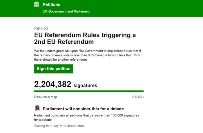 Τα 2 εκατομμύρια έφτασαν οι Βρετανοί που ζητούν νέο δημοψήφισμα