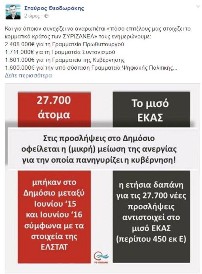 Πακτωλός χρημάτων σε συμβούλους υπουργών και Μαξίμου