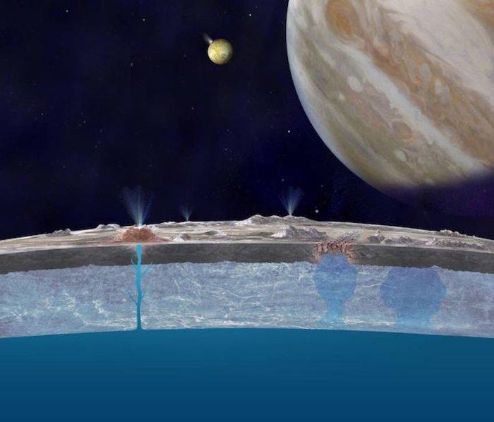 Πίδακες νερού βρήκε η NASA στον δορυφόρο του Δία