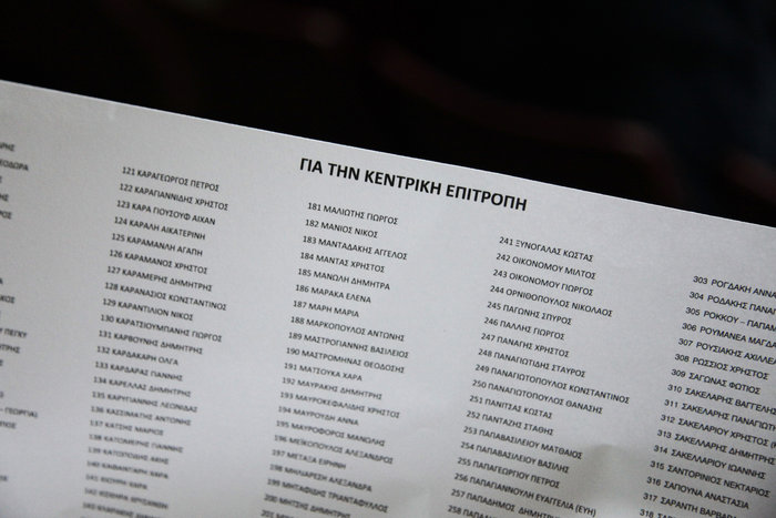 Κυρίαρχος ο Τσίπρας, εκπλήξεις στην ψηφοφορία για την ΚΕ - εικόνα 5