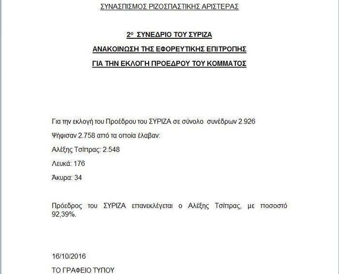 Με ποσοστό «οικουμενικό» πάνω από 93% επανεξελέγη ο Τσίπρας - εικόνα 2
