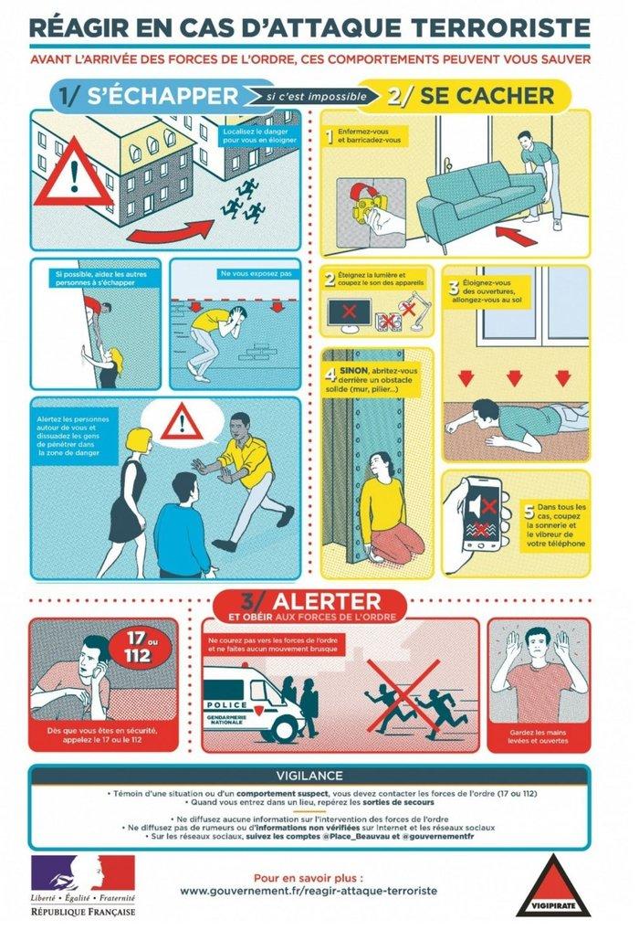 Πώς να επιβιώσετε σε τρομοκρατική επίθεση