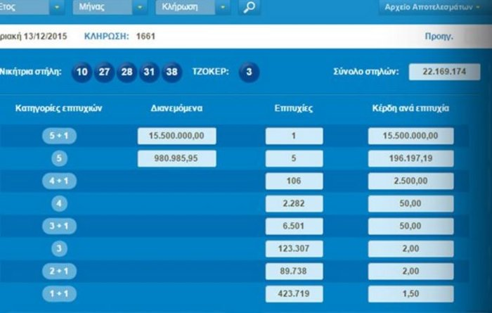 Όλη η Ελλάδα ψάχνει τον τυχερό του τζόκερ - εικόνα 5