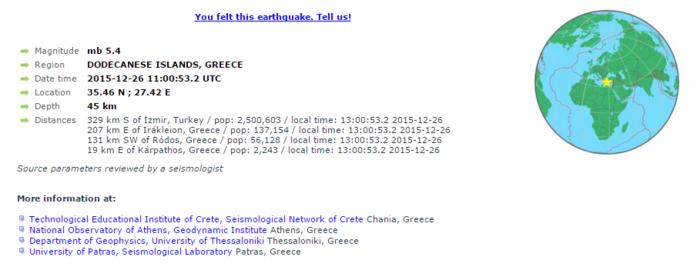 Σεισμός 5,2 ρίχτερ στα Δωδεκάνησα με επίκεντρο την Κάρπαθο - εικόνα 2