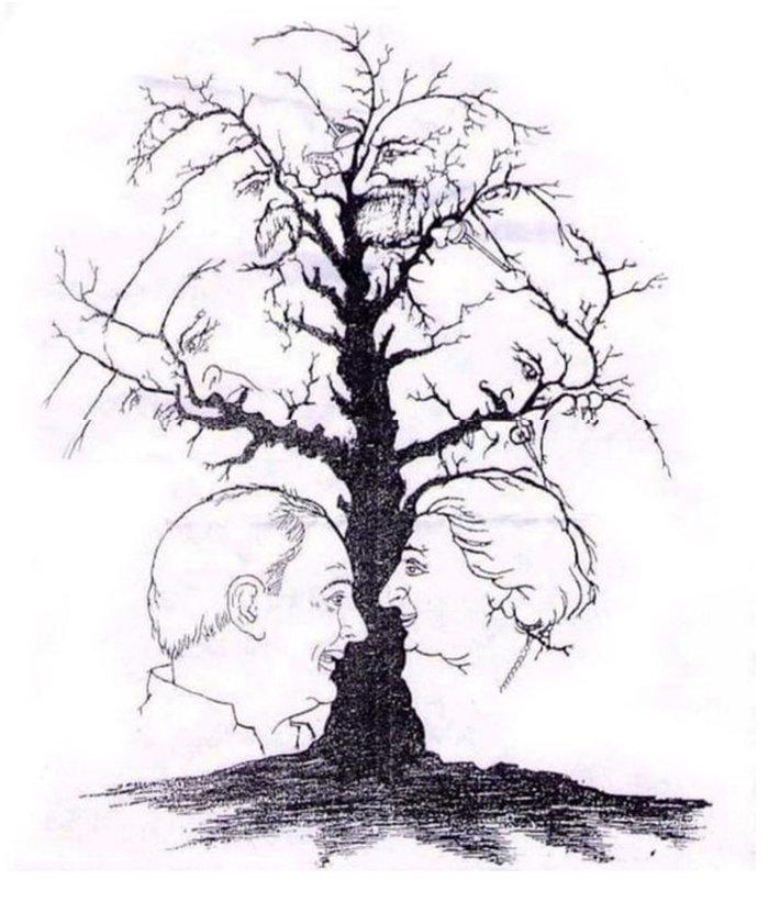 Εσείς πόσους πολιτικούς βρίσκετε στο δέντρο των ηγετών;κουίζ viral στο FB
