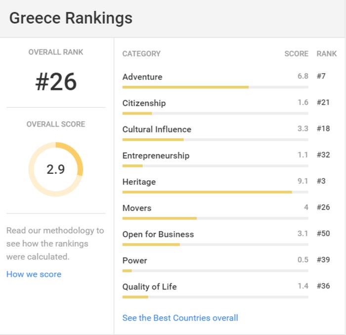 Εκθεση-κόλαφος για την ελληνική οικονομία στο Νταβός - εικόνα 2