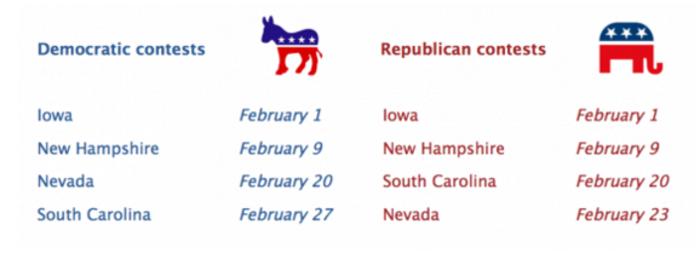 Προκριματικές ΗΠΑ: Αυτές είναι οι 4 πολιτείες που θα κρίνουν το χρίσμα - εικόνα 3