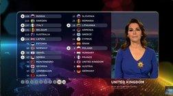 allazoun-ta-panta-sto-televoting-tis-eurovision