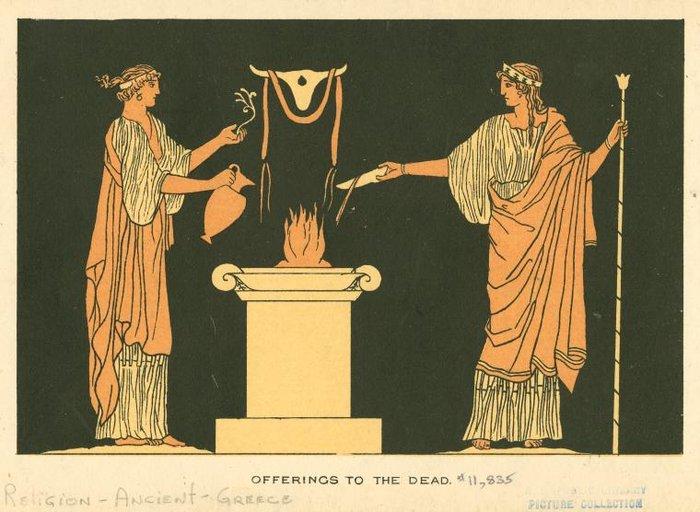 Θυσία στους νεκρούς