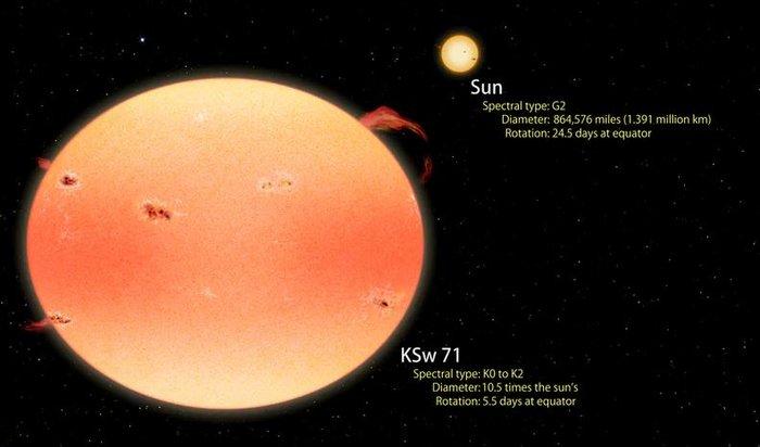 Γιγάντια άστρα σε σχήμα κολοκύθας ανακάλυψε η NASA