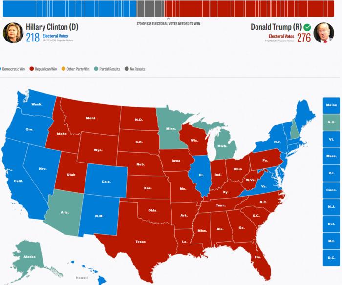 """Πως ο """"τυφώνας"""" σάρωσε Χίλαρυ, γκάλοπ και Δημοκρατικούς"""