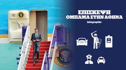 Οι 30 ώρες του Μπάρακ Ομπάμα στην Αθήνα σε ένα Infographic
