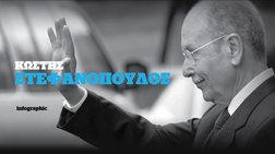 Ενας δεξιός που έγινε Πρόεδρος όλων των Ελλήνων