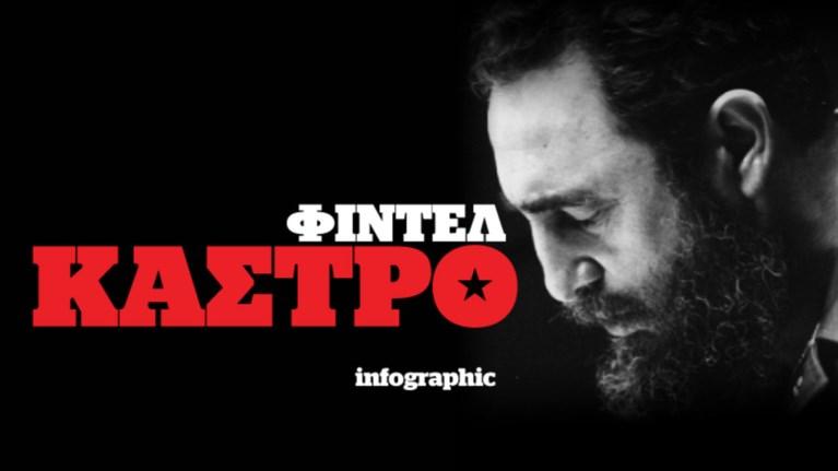 fintel-kastro-oi-megaloi-stathmoi-tis-zwis-tou-se-ena-infographic