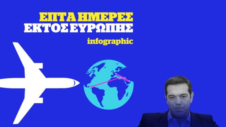 ta-taksidia-tou-aleksi-tsipra-se-ena-infographic