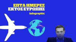 Τα ταξίδια του Αλέξη Τσίπρα σε ένα infographic