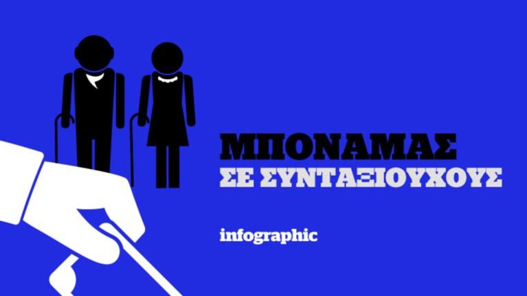 oi-eksaggelies-tsipra-gia-suntakseis-kai-fpa-se-ena-infographic