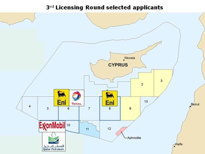 Oι πετρελαϊκοί κολοσσοί στην Κύπρο και το παιγνίδι με την ΑΟΖ