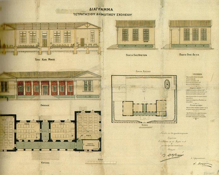 Διάγραμμα τετραταξίου Δημοτικού Σχολείου